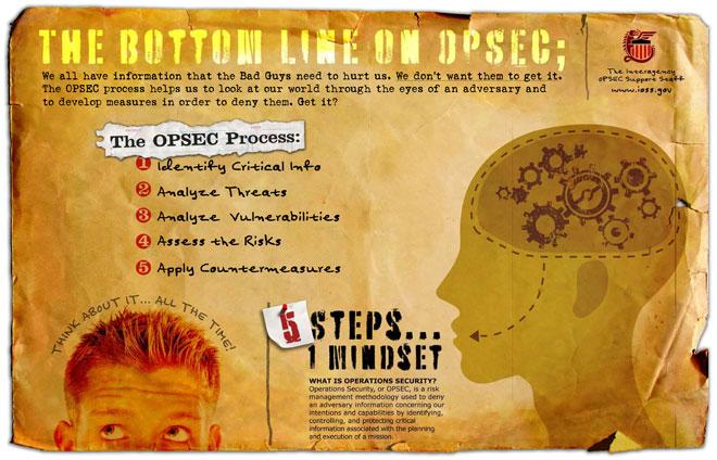 OPSEC-StepPoster